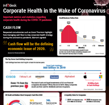 covid-19-infographic-sample